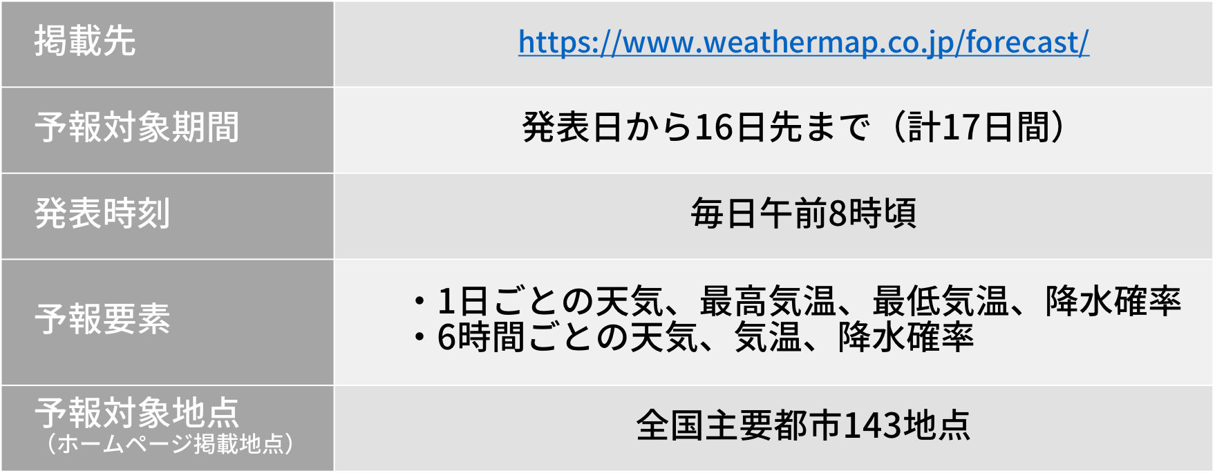 天気 二 予報 週間
